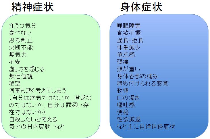 utsu-syoujou